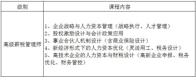 高级薪税管理师考试内容.jpg
