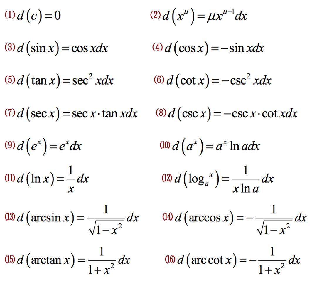 等积法公式_积化和差与和差化积公式_三角函数积化和差和差化积公式