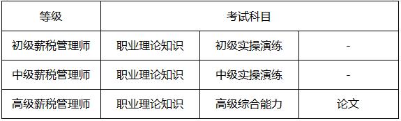 考试科目.png