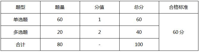 考试题型.png